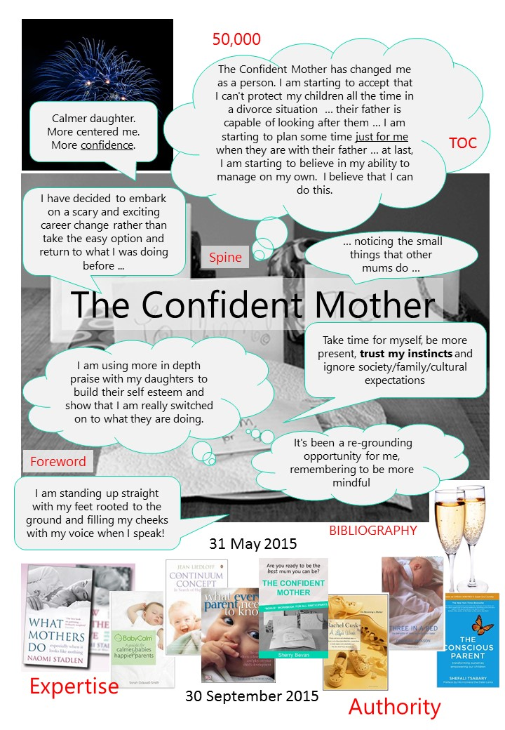 Vision board - The Confident Mother